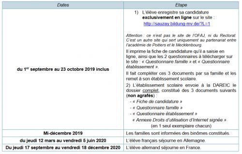 Calendrier Allemand 2020.Programme Brigitte Sauzay 2019 2020 Allemand Pedagogie