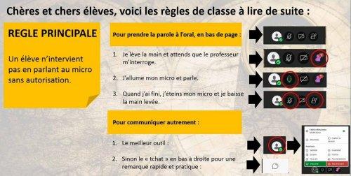 Infographie: protocoe de la classe virtuelle