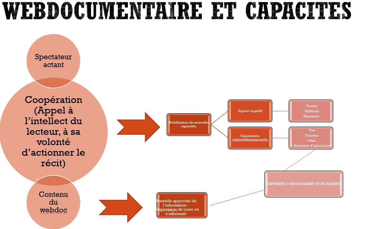 progression des apprentissages histoire secondaire 4 pdf