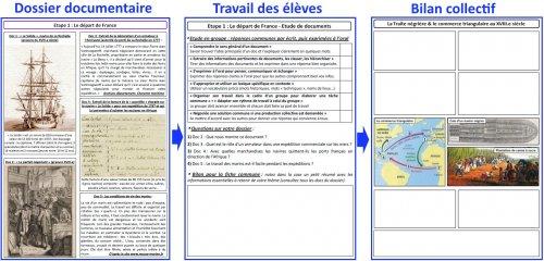 Traite Negriere Et Commerce Triangulaire Dossiers Et Fiches Pour Travail De Groupes Odyssee Histoire Geographie Emc Pedagogie Academie De Poitiers