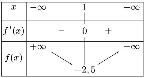 PST+- Mathématiques - Pédagogie - Académie de Poitiers